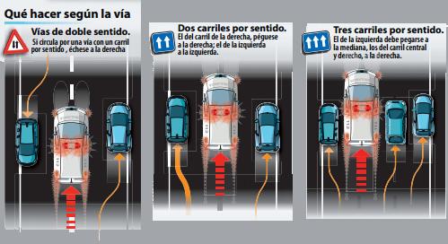como actuar con vehiculos de emergencias