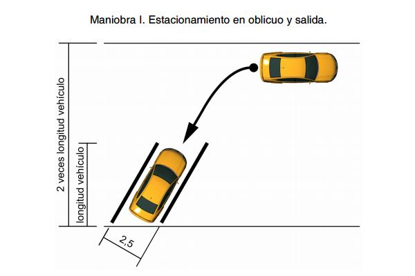 estacionamiento-en-oblicuo-y-salida-autoescuela-sandua