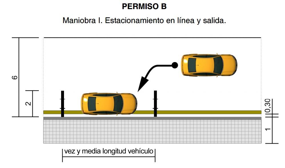 maniobra-aparcamiento-en-linea